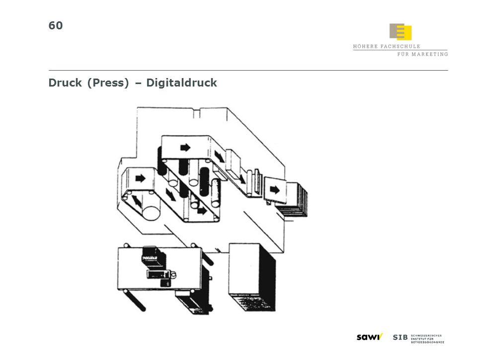 60 Druck (Press) – Digitaldruck