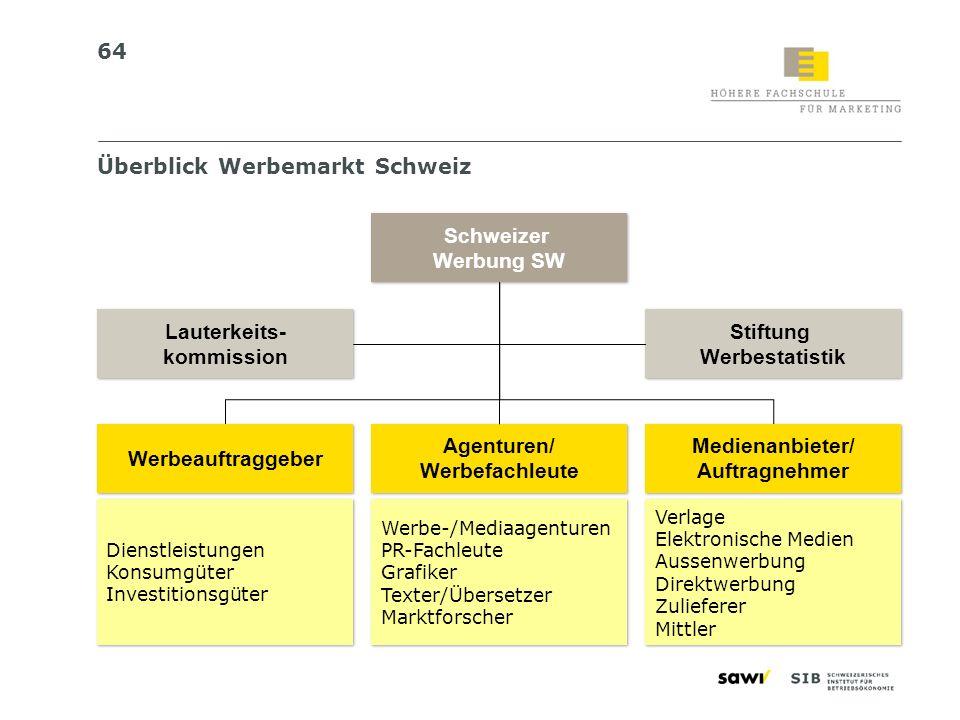 64 Medienanbieter/ Auftragnehmer Agenturen/ Werbefachleute Agenturen/ Werbefachleute Werbeauftraggeber Schweizer Werbung SW Schweizer Werbung SW Stift