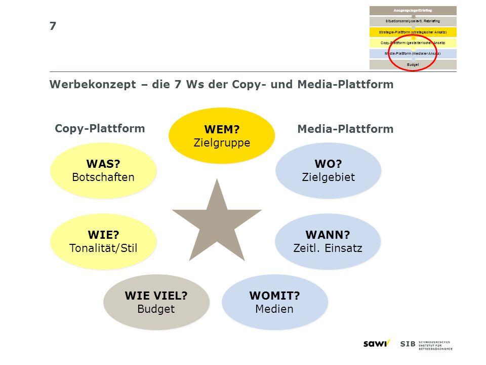 18 Vorgehen in Praxis (Medialäufe): 1. Zielgruppenaufgliederung