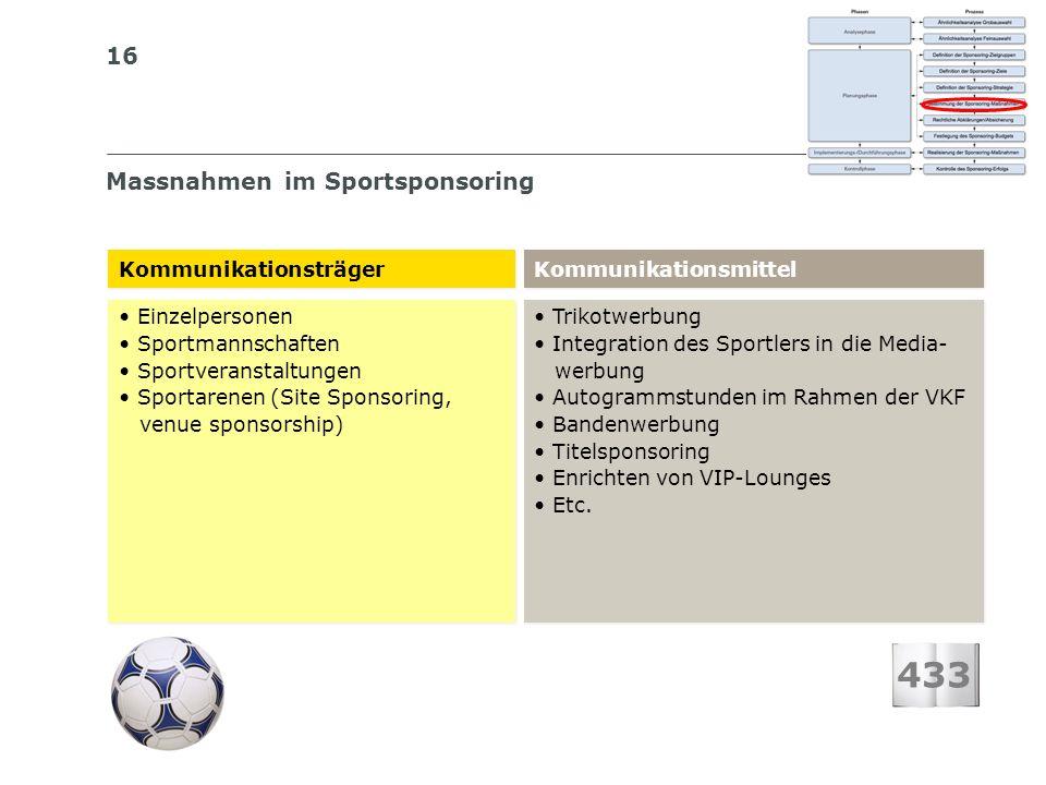 16 Massnahmen im Sportsponsoring 433 Kommunikationsträger Kommunikationsmittel Einzelpersonen Sportmannschaften Sportveranstaltungen Sportarenen (Site
