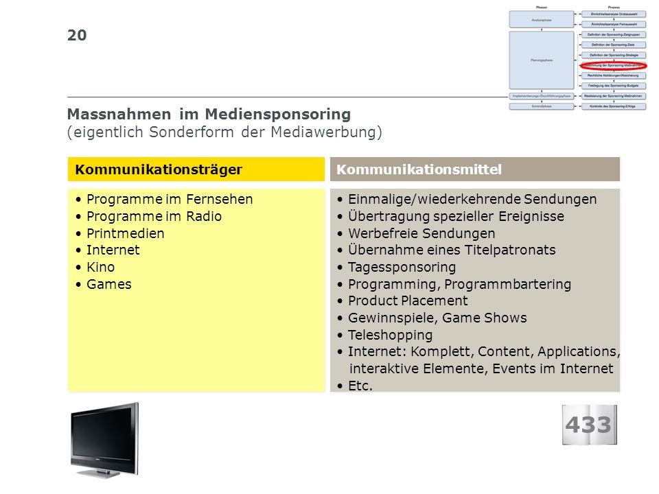 20 Massnahmen im Mediensponsoring (eigentlich Sonderform der Mediawerbung) 433 Kommunikationsträger Kommunikationsmittel Programme im Fernsehen Progra