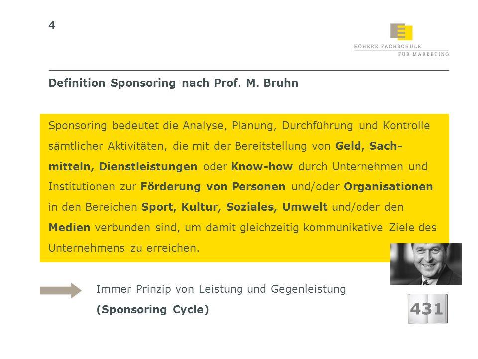 4 Definition Sponsoring nach Prof. M. Bruhn Sponsoring bedeutet die Analyse, Planung, Durchführung und Kontrolle sämtlicher Aktivitäten, die mit der B
