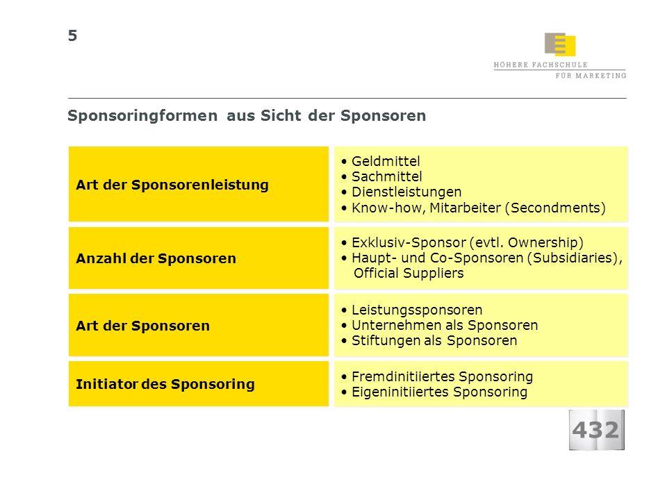 5 Sponsoringformen aus Sicht der Sponsoren 432 Art der Sponsorenleistung Geldmittel Sachmittel Dienstleistungen Know-how, Mitarbeiter (Secondments) Ge
