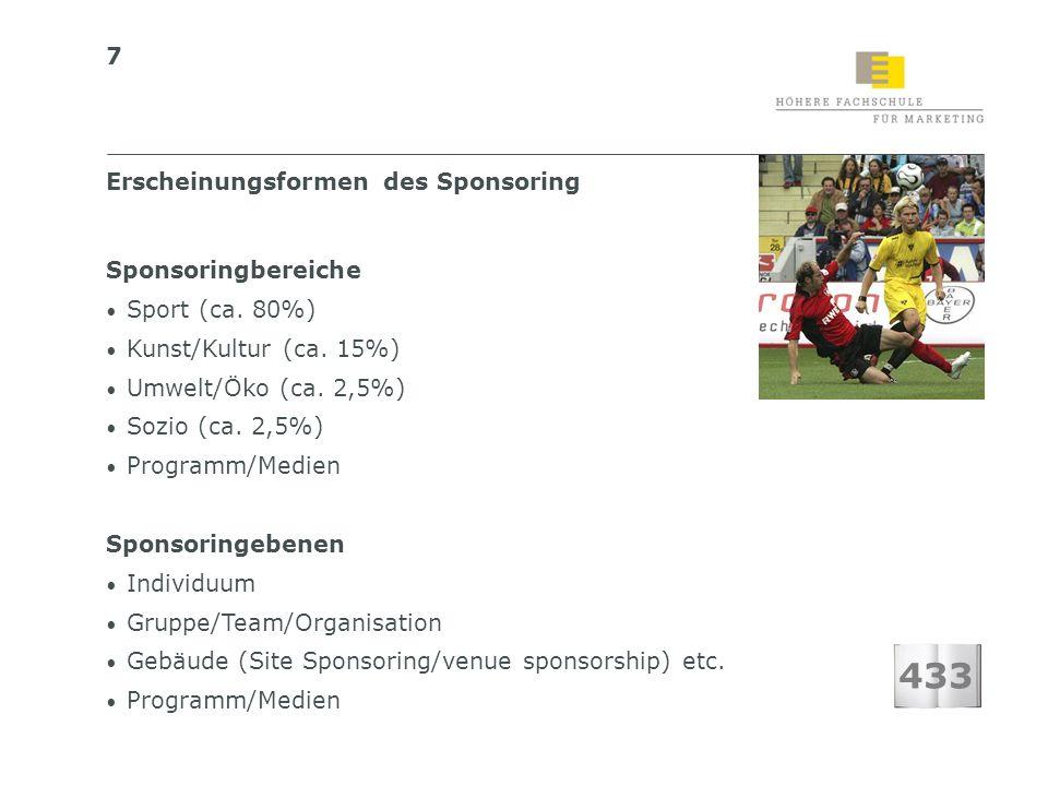 7 Erscheinungsformen des Sponsoring Sponsoringbereiche Sport (ca. 80%) Kunst/Kultur (ca. 15%) Umwelt/Öko (ca. 2,5%) Sozio (ca. 2,5%) Programm/Medien S