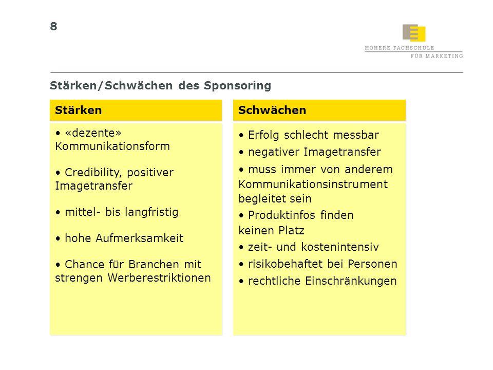 9 Inhalt Grundlagen des Sponsoring4–8 Das Fund Raising- und das Sponsoring-Konzept10–23