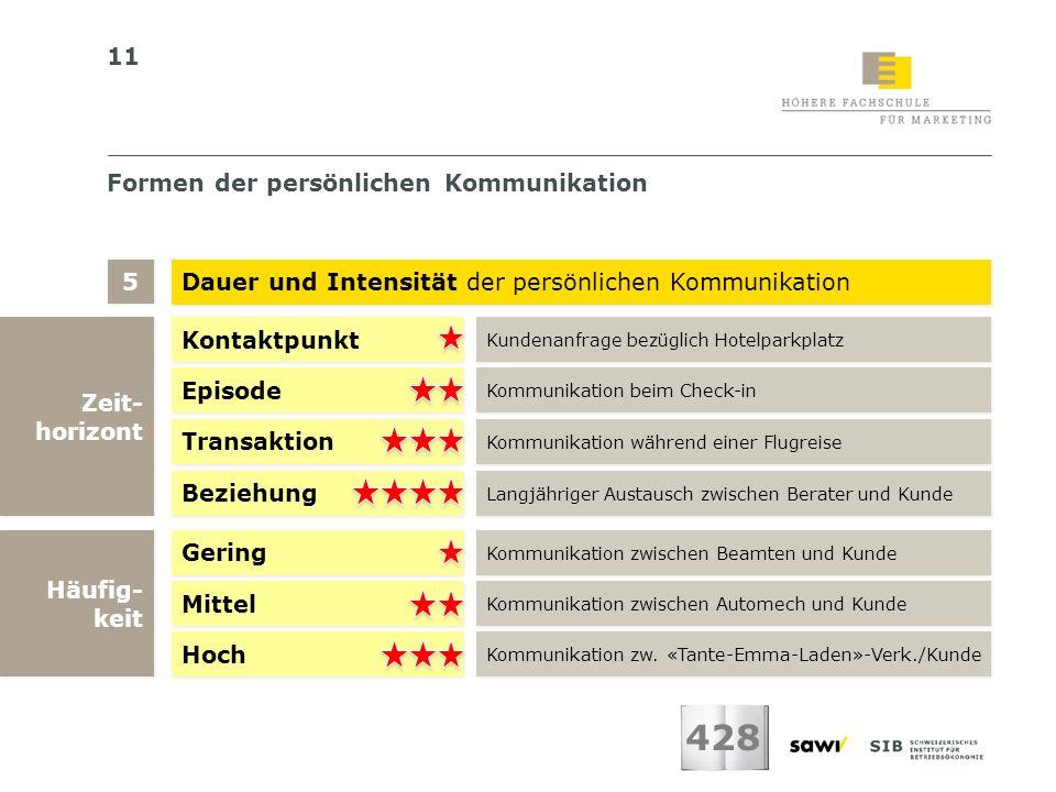 11 Formen der persönlichen Kommunikation Dauer und Intensität der persönlichen Kommunikation 5 5 428 Kontaktpunkt Kundenanfrage bezüglich Hotelparkpla