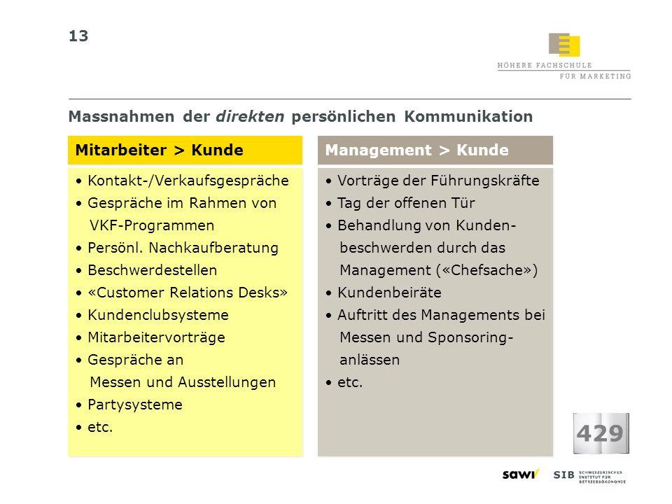 13 Mitarbeiter > Kunde Management > Kunde Kontakt-/Verkaufsgespräche Gespräche im Rahmen von VKF-Programmen Persönl. Nachkaufberatung Beschwerdestelle