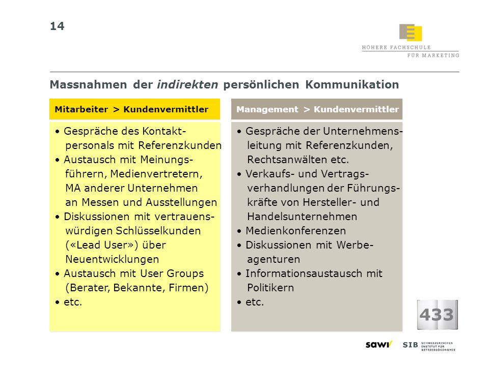 14 Mitarbeiter > Kundenvermittler Management > Kundenvermittler Gespräche des Kontakt- personals mit Referenzkunden Austausch mit Meinungs- führern, M