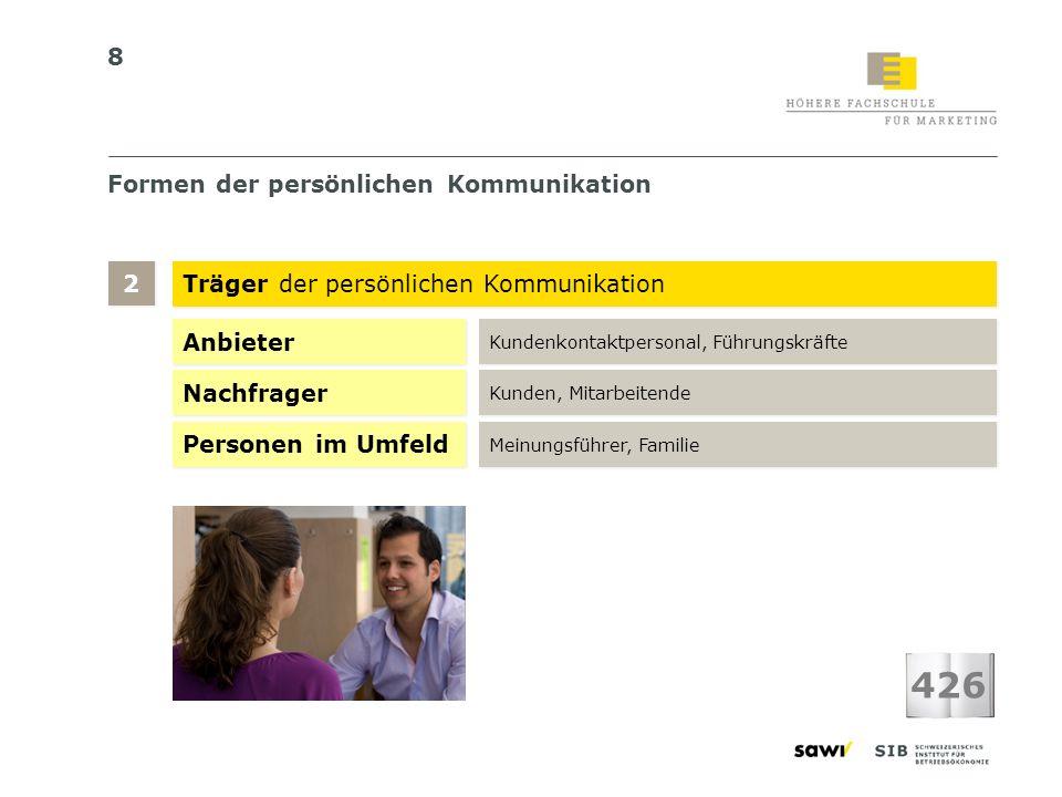 8 Formen der persönlichen Kommunikation Träger der persönlichen Kommunikation 2 2 426 Anbieter Kundenkontaktpersonal, Führungskräfte Nachfrager Kunden