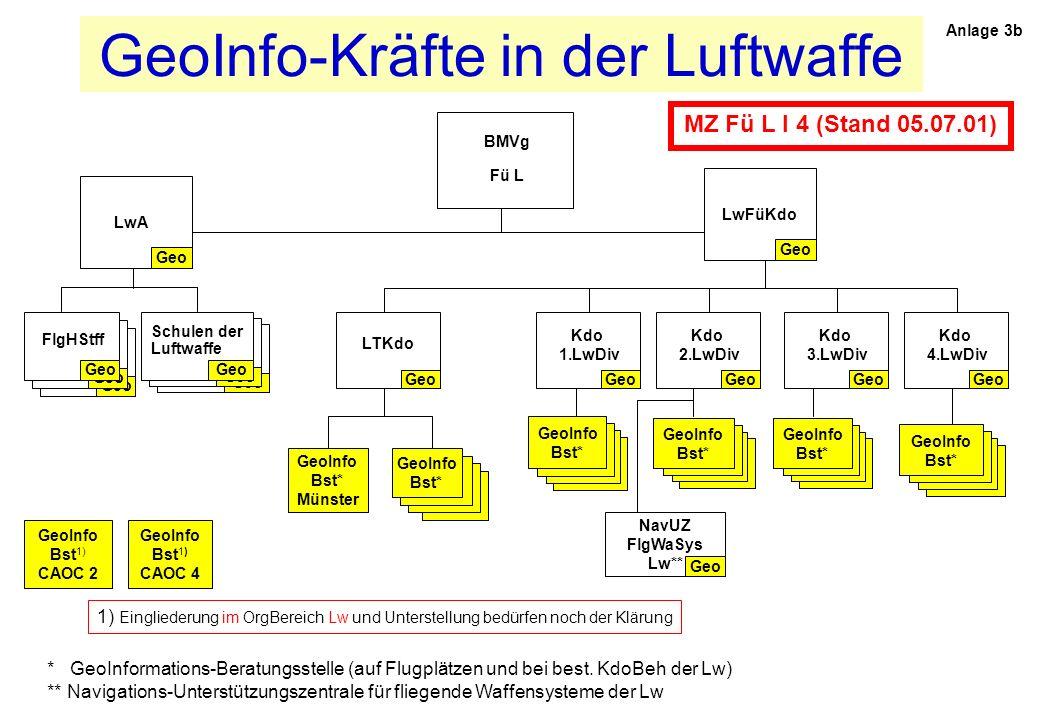 GeoInfo-Kräfte in der Luftwaffe * GeoInformations-Beratungsstelle (auf Flugplätzen und bei best. KdoBeh der Lw) ** Navigations-Unterstützungszentrale