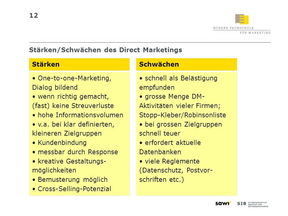 12 Stärken Schwächen One-to-one-Marketing, Dialog bildend wenn richtig gemacht, (fast) keine Streuverluste hohe Informationsvolumen v.a. bei klar defi