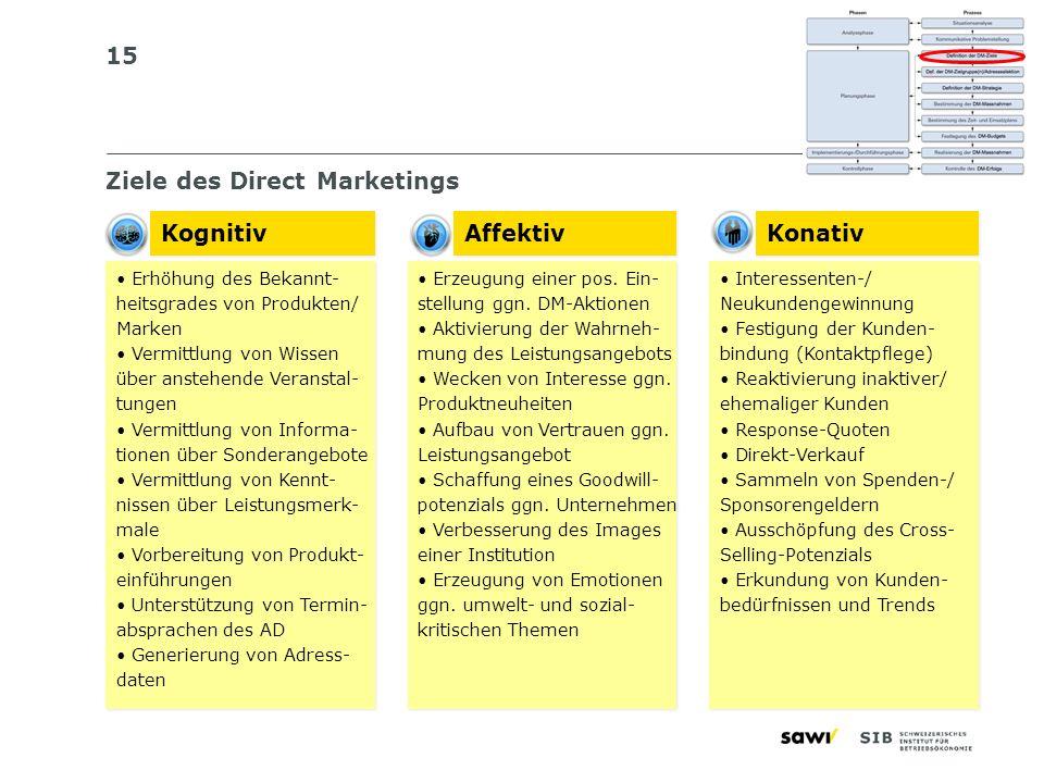 15 Ziele des Direct Marketings Kognitiv Erhöhung des Bekannt- heitsgrades von Produkten/ Marken Vermittlung von Wissen über anstehende Veranstal- tung