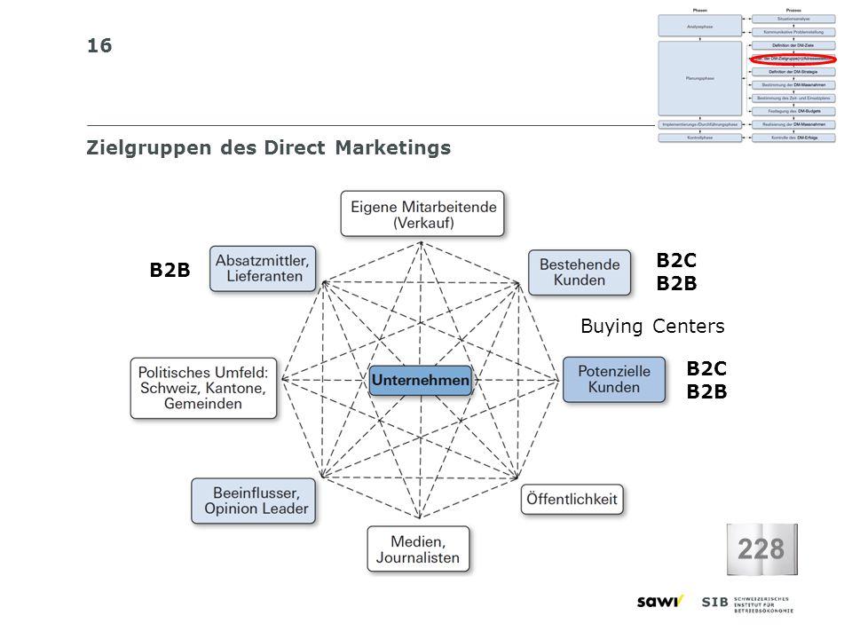 16 Zielgruppen des Direct Marketings B2C B2B B2C B2B Buying Centers 228