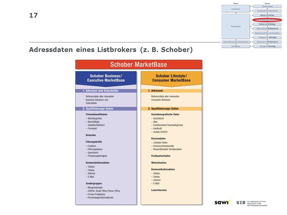 17 Adressdaten eines Listbrokers (z. B. Schober)