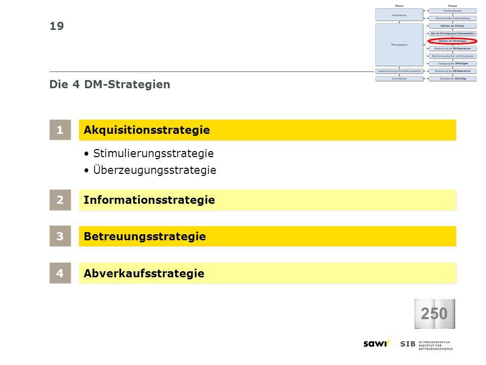 19 Die 4 DM-Strategien Akquisitionsstrategie Informationsstrategie 1 1 Betreuungsstrategie 2 2 Abverkaufsstrategie 3 3 4 4 Stimulierungsstrategie Über