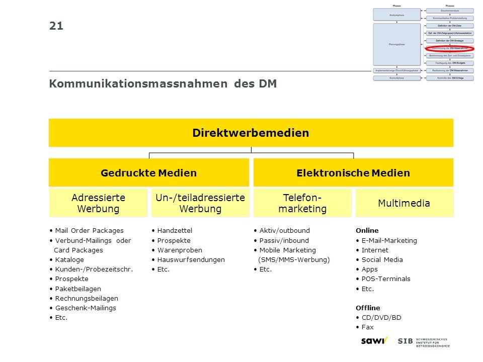 21 Kommunikationsmassnahmen des DM Mail Order Packages Verbund-Mailings oder Card Packages Kataloge Kunden-/Probezeitschr. Prospekte Paketbeilagen Rec