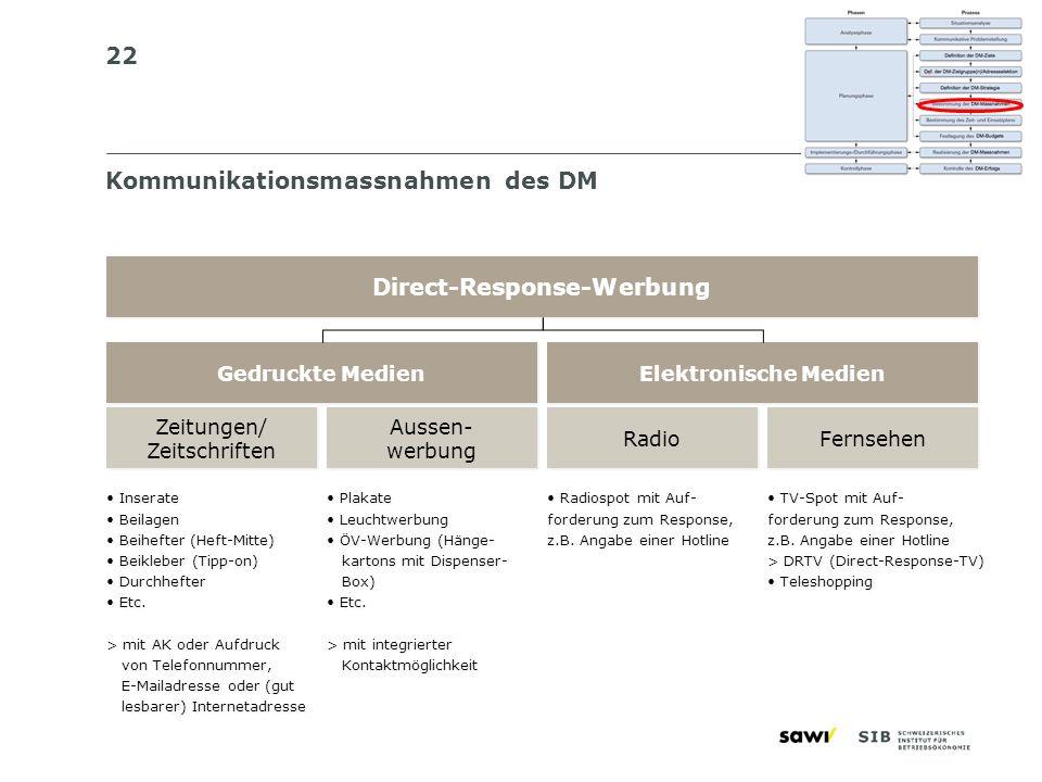 22 Kommunikationsmassnahmen des DM Inserate Beilagen Beihefter (Heft-Mitte) Beikleber (Tipp-on) Durchhefter Etc. > mit AK oder Aufdruck von Telefonnum