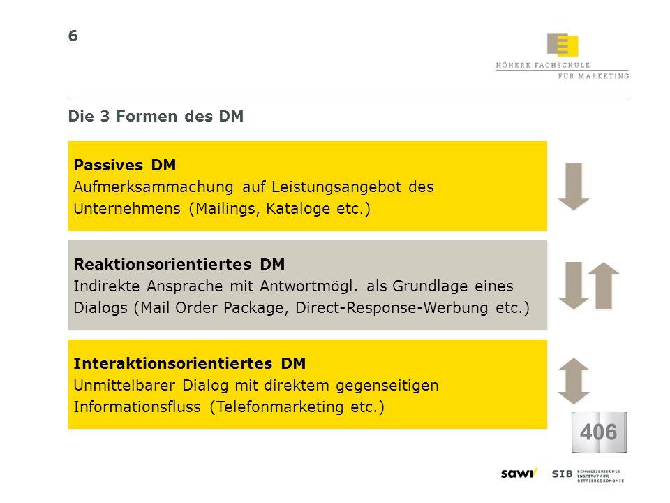 6 Die 3 Formen des DM 406 Passives DM Aufmerksammachung auf Leistungsangebot des Unternehmens (Mailings, Kataloge etc.) Passives DM Aufmerksammachung