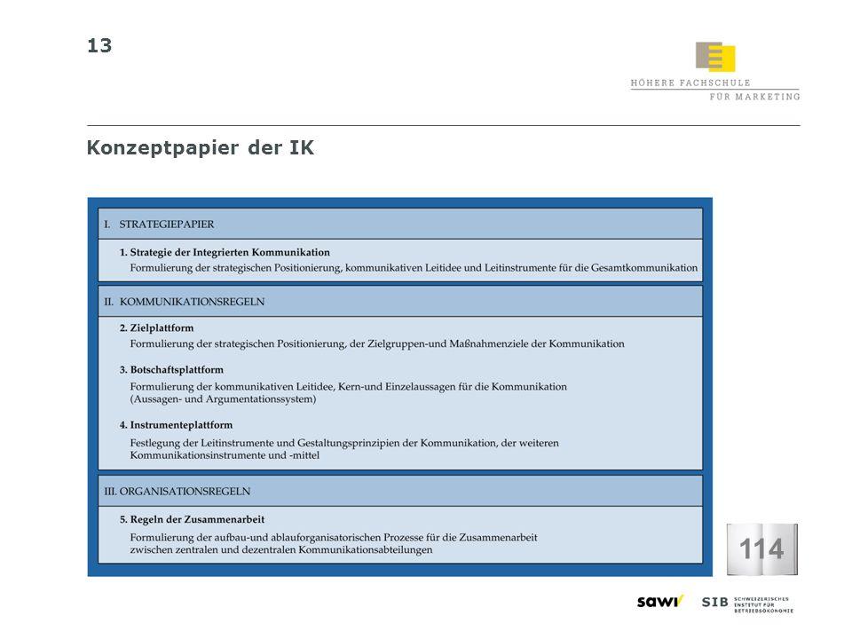 13 Konzeptpapier der IK 114