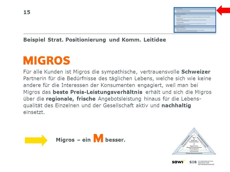 15 Beispiel Strat. Positionierung und Komm. Leitidee Für alle Kunden ist Migros die sympathische, vertrauensvolle Schweizer Partnerin für die Bedürfni