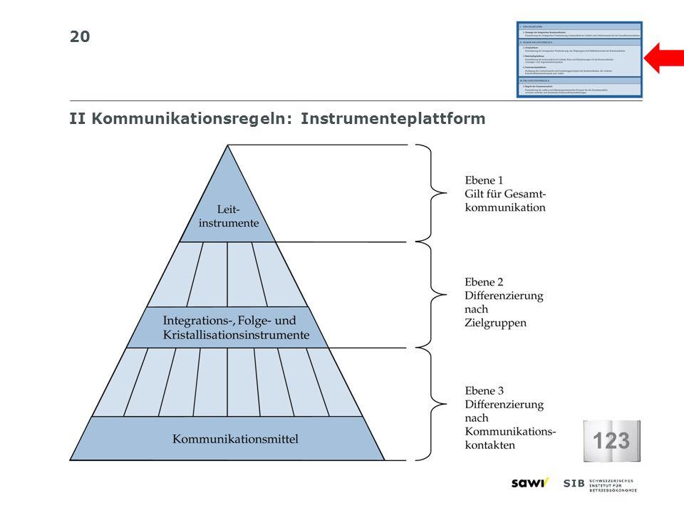 20 II Kommunikationsregeln: Instrumenteplattform 123