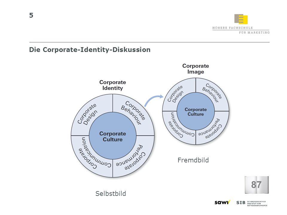 5 Die Corporate-Identity-Diskussion Selbstbild Fremdbild 87