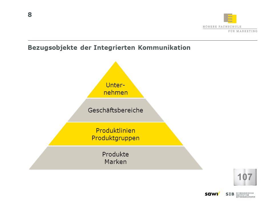8 Bezugsobjekte der Integrierten Kommunikation 107 Produkte Marken Produkte Marken Produktlinien Produktgruppen Produktlinien Produktgruppen Geschäfts