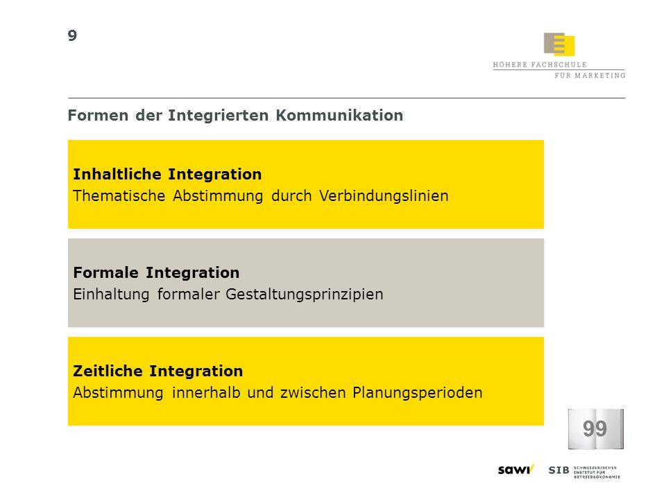 9 Formen der Integrierten Kommunikation 99 Inhaltliche Integration Thematische Abstimmung durch Verbindungslinien Inhaltliche Integration Thematische