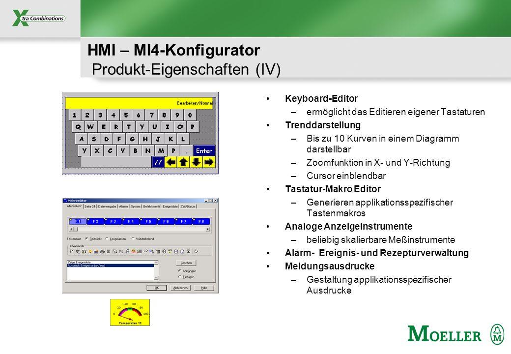 Schutzvermerk nach DIN 34 beachten HMI – MI4-Konfigurator Produkt-Eigenschaften (IV) Keyboard-Editor –ermöglicht das Editieren eigener Tastaturen Tren