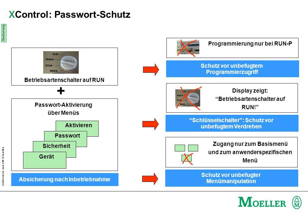 Schutzvermerk nach DIN 34 beachten Aktivieren Passwort Sicherheit Bedienung Betriebsartenschalter auf RUN Gerät Passwort-Aktivierung über Menüs + Absi