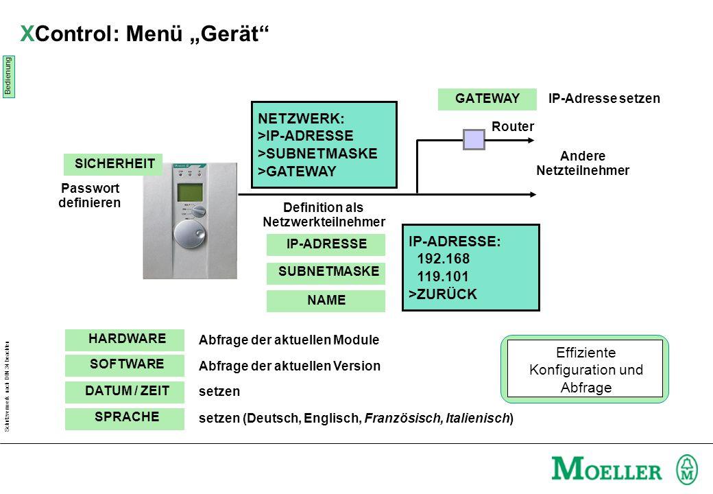 Schutzvermerk nach DIN 34 beachten SICHERHEIT Passwort definieren Andere Netzteilnehmer GATEWAYIP-Adresse setzen IP-ADRESSE Definition als Netzwerktei