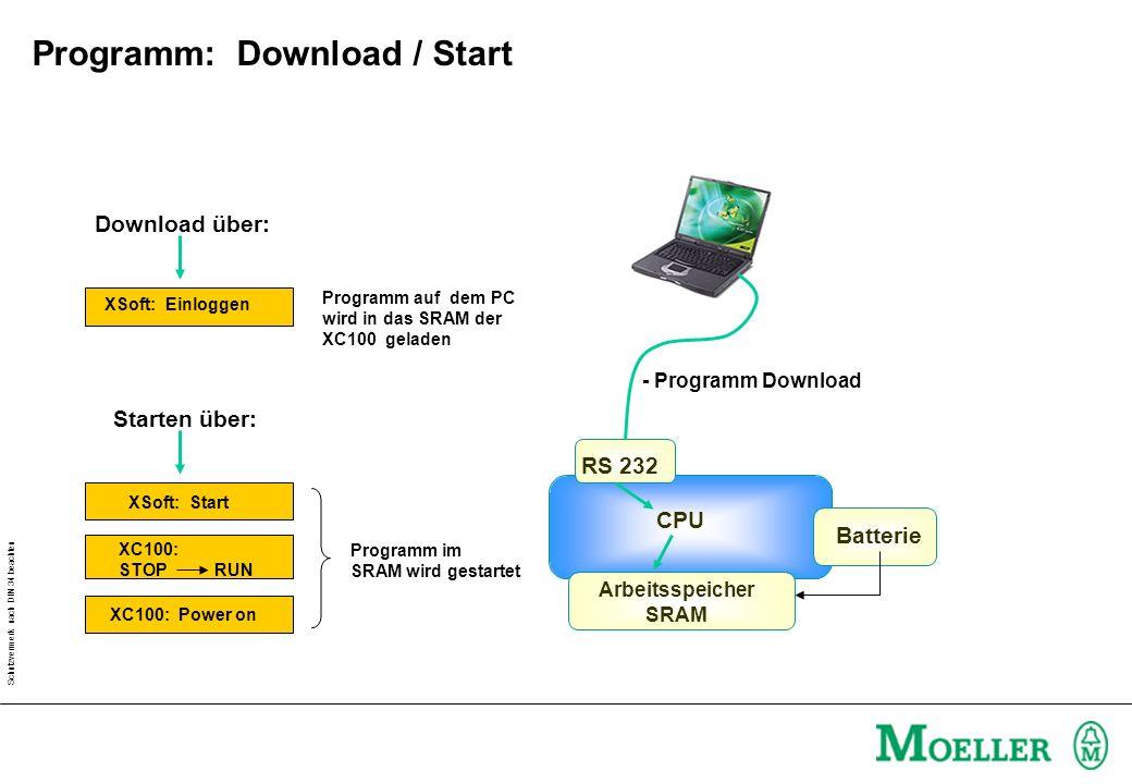 Schutzvermerk nach DIN 34 beachten CPU Arbeitsspeicher SRAM RS 232 XC100: STOP RUN Programm im SRAM wird gestartet Batterie - Programm Download XSoft: