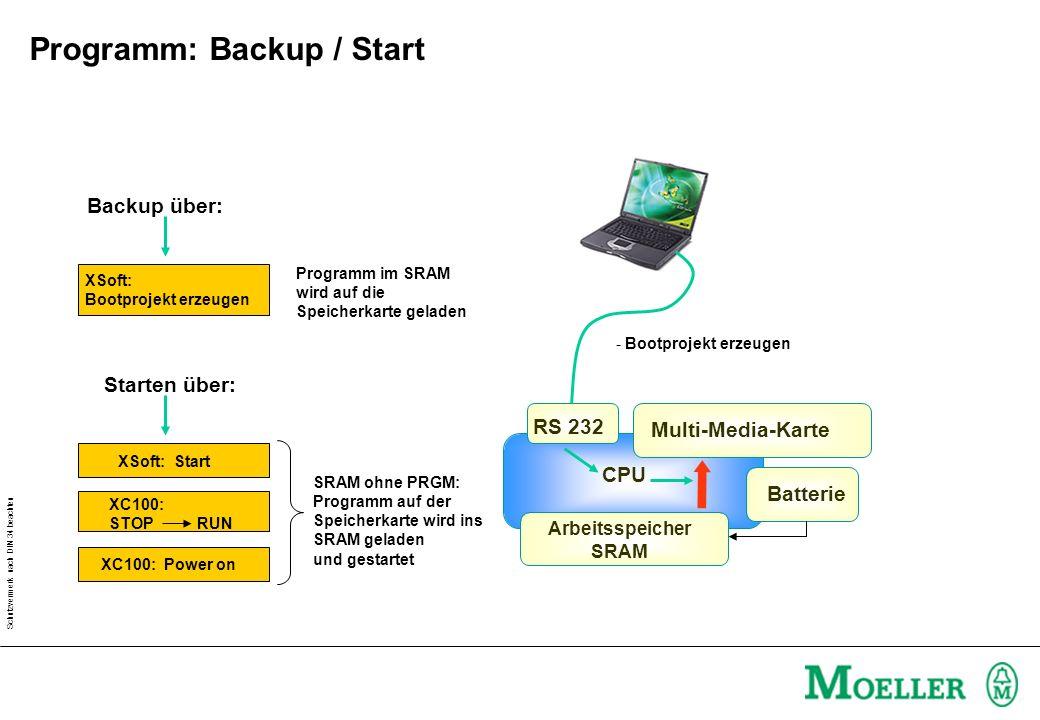 Schutzvermerk nach DIN 34 beachten Multi-Media-Karte - Bootprojekt erzeugen CPU Arbeitsspeicher SRAM RS 232 Batterie SRAM ohne PRGM: Programm auf der