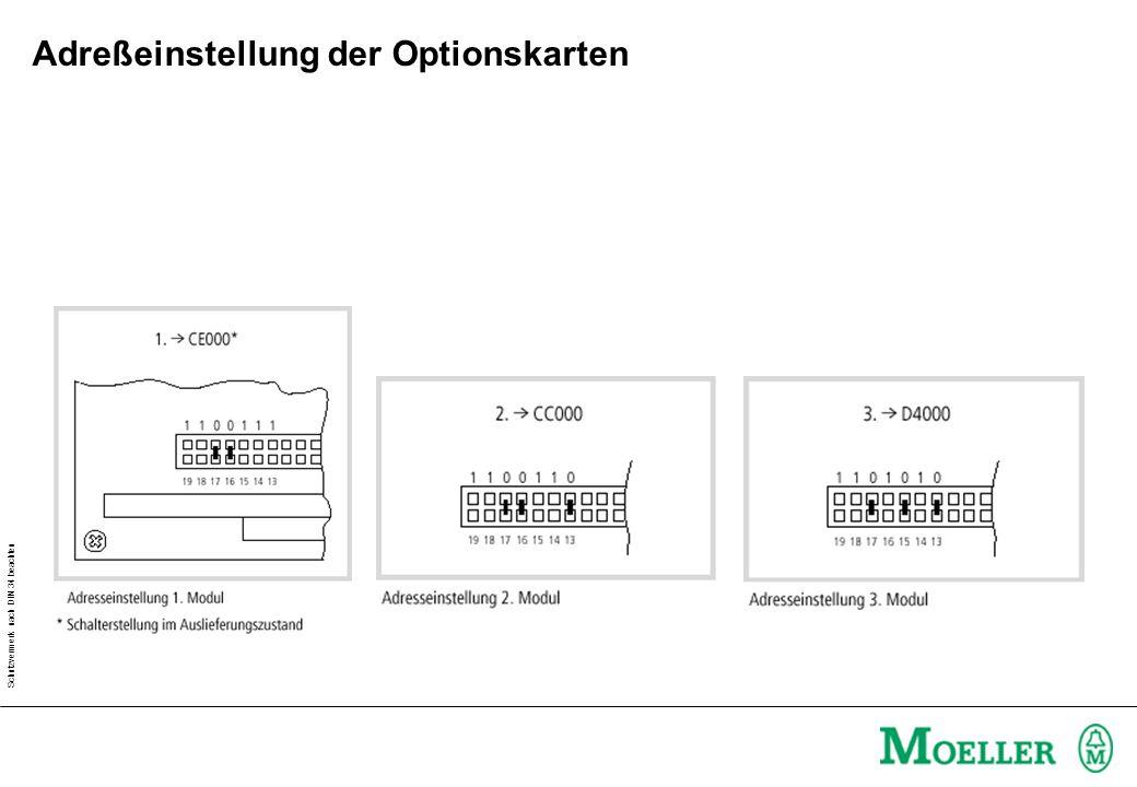 Schutzvermerk nach DIN 34 beachten Adreßeinstellung der Optionskarten