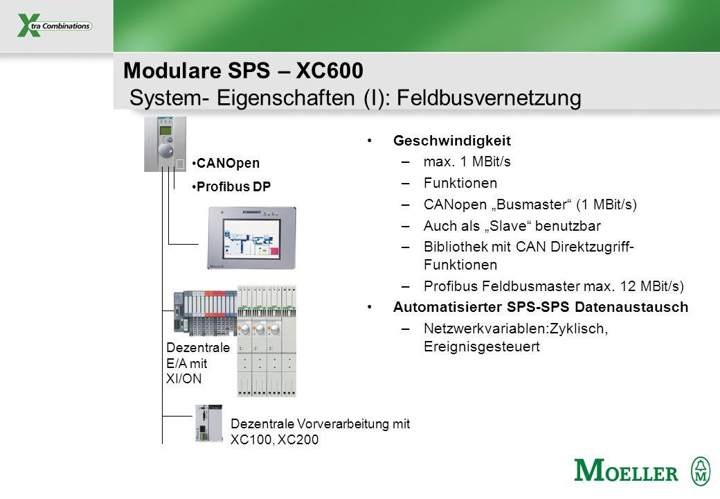 Schutzvermerk nach DIN 34 beachten CANOpen Profibus DP Dezentrale Vorverarbeitung mit XC100, XC200 Dezentrale E/A mit XI/ON Modulare SPS – XC600 Syste