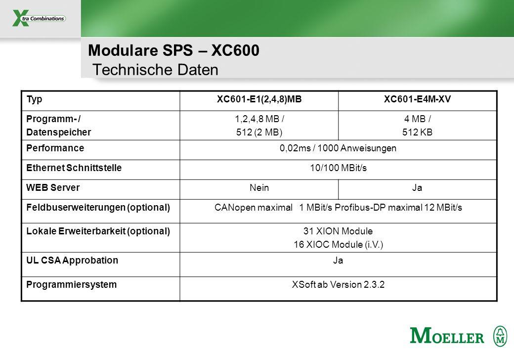 Schutzvermerk nach DIN 34 beachten Modulare SPS – XC600 Technische Daten TypXC601-E1(2,4,8)MBXC601-E4M-XV Programm- / Datenspeicher 1,2,4,8 MB / 512 (
