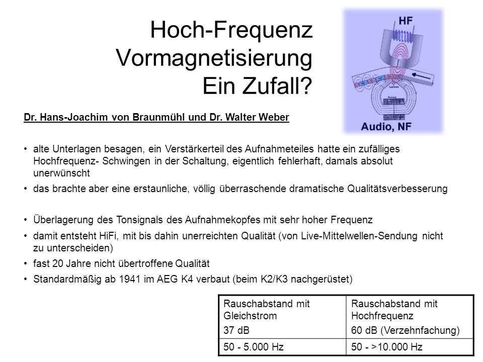 Hoch-Frequenz Vormagnetisierung Ein Zufall? Dr. Hans-Joachim von Braunmühl und Dr. Walter Weber alte Unterlagen besagen, ein Verstärkerteil des Aufnah