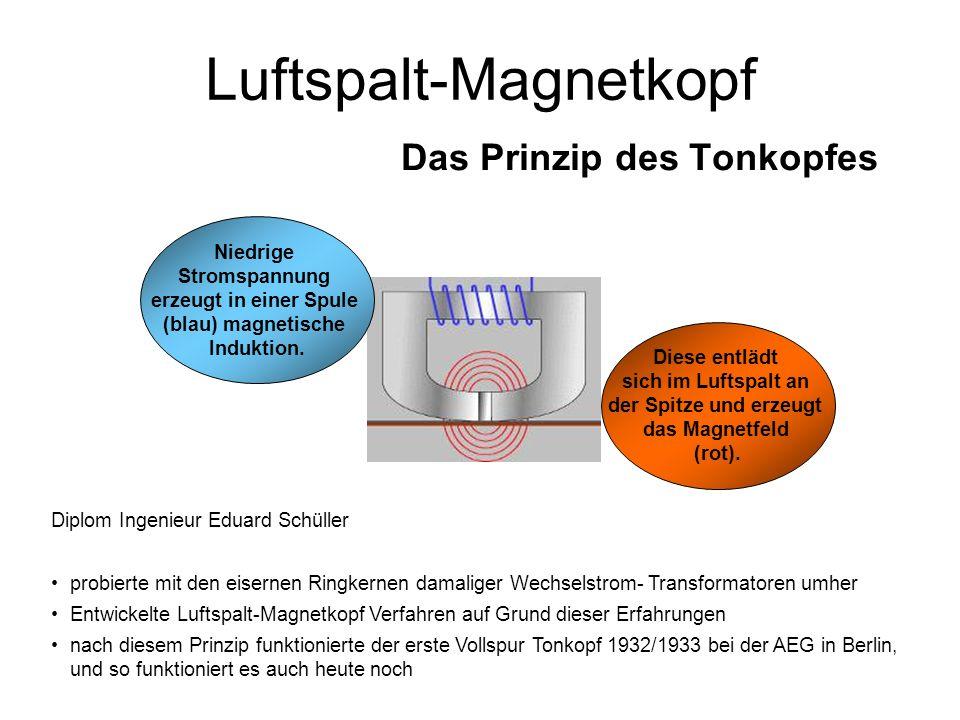 Luftspalt-Magnetkopf Das Prinzip des Tonkopfes Diplom Ingenieur Eduard Schüller probierte mit den eisernen Ringkernen damaliger Wechselstrom- Transfor
