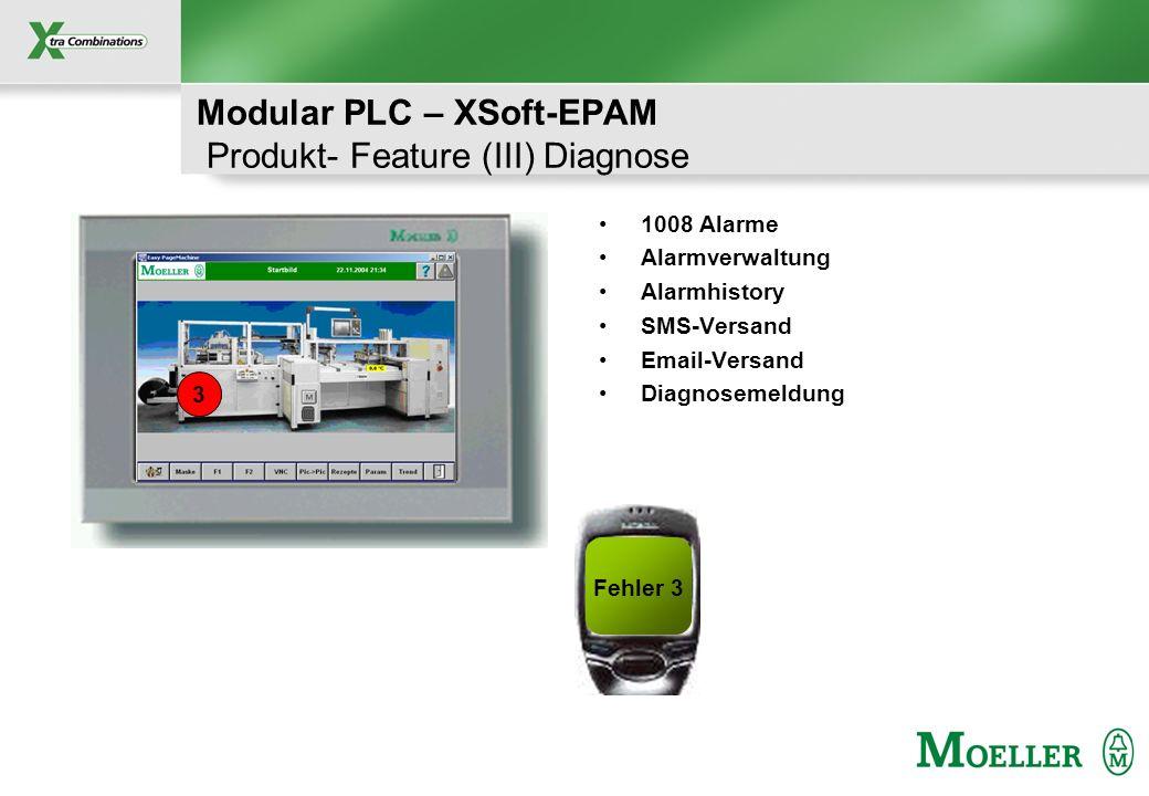 Schutzvermerk nach DIN 34 beachten Modular PLC – XSoft-EPAM Produkt- Feature (III) Diagnose 1008 Alarme Alarmverwaltung Alarmhistory SMS-Versand Email-Versand Diagnosemeldung 3 Fehler 3