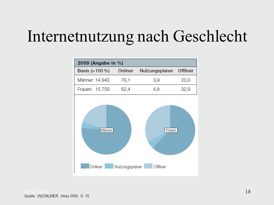 08.11.201318 Internetnutzung nach Geschlecht Quelle: (N)ONLINER Atlas 2009, S. 15