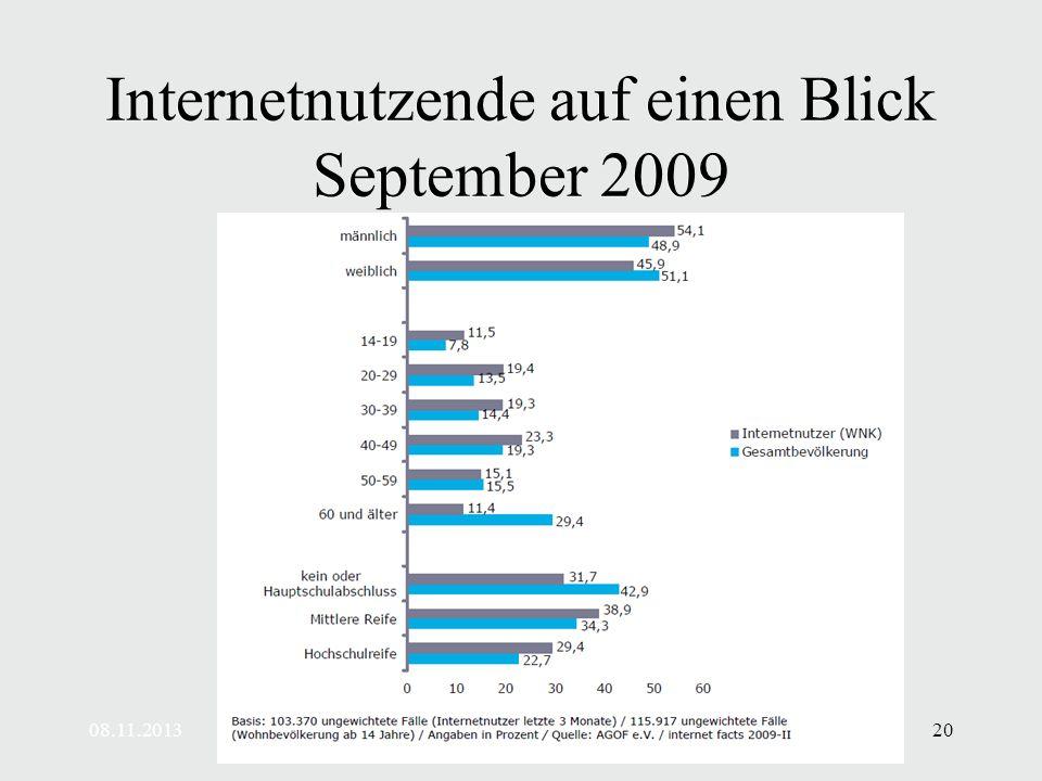 08.11.201320 Internetnutzende auf einen Blick September 2009