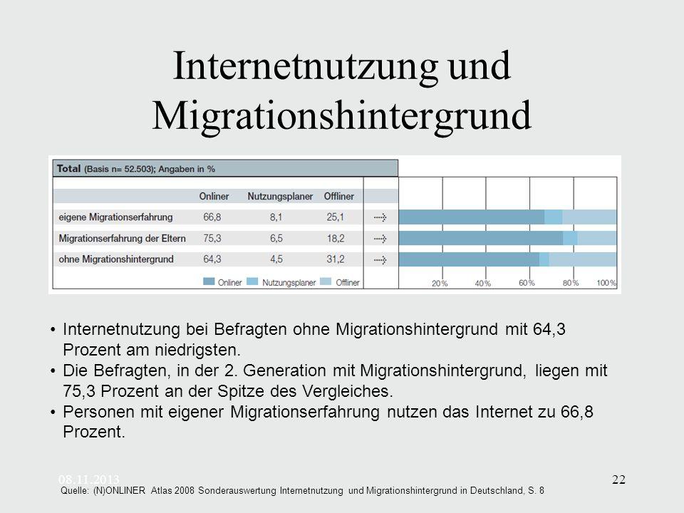 08.11.201322 Internetnutzung und Migrationshintergrund Internetnutzung bei Befragten ohne Migrationshintergrund mit 64,3 Prozent am niedrigsten.