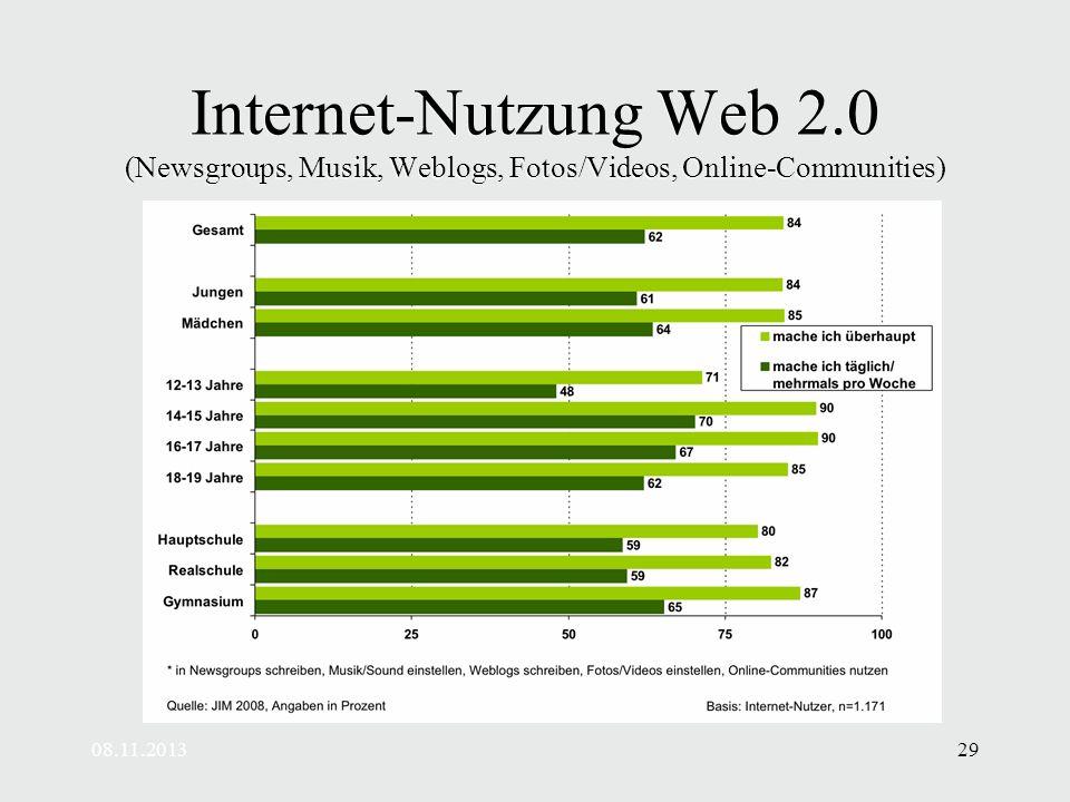 08.11.201329 Internet-Nutzung Web 2.0 (Newsgroups, Musik, Weblogs, Fotos/Videos, Online-Communities)