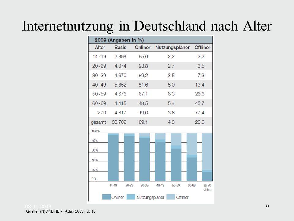 08.11.20139 Internetnutzung in Deutschland nach Alter Quelle: (N)ONLINER Atlas 2009, S. 10