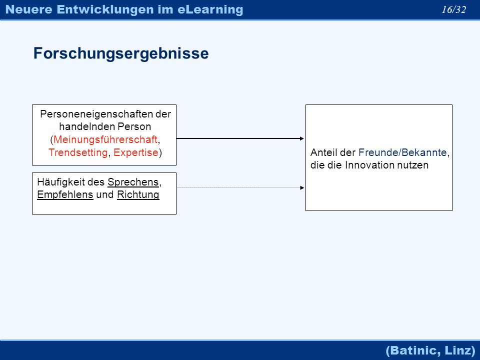 Neuere Entwicklungen im eLearning (Batinic, Linz) Häufigkeit des Sprechens, Empfehlens und Richtung Anteil der Freunde/Bekannte, die die Innovation nu