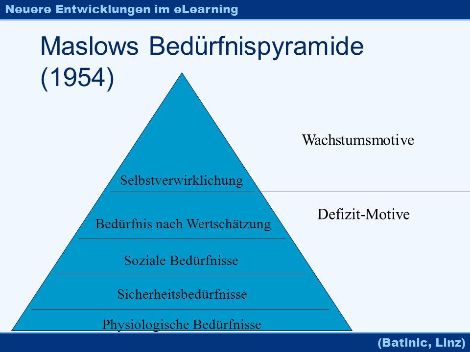 Neuere Entwicklungen im eLearning (Batinic, Linz) Maslows Bedürfnispyramide (1954) Physiologische Bedürfnisse Sicherheitsbedürfnisse Soziale Bedürfnis