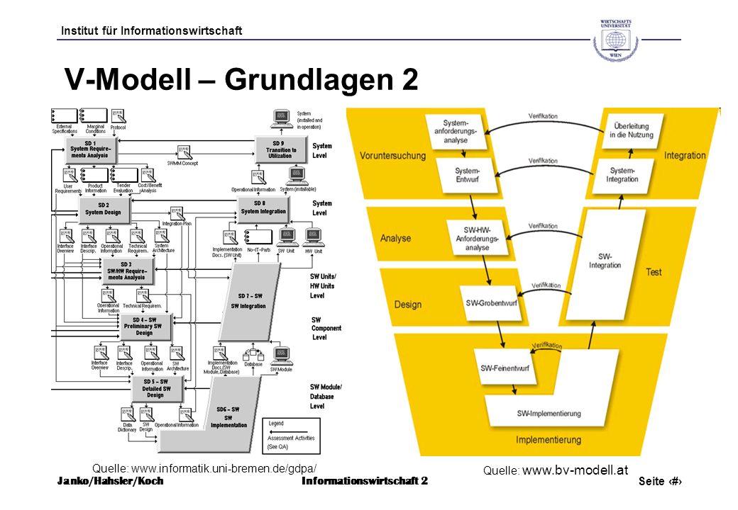 Institut für Informationswirtschaft Seite 6 Janko/Hahsler/KochInformationswirtschaft 2 V-Modell – Grundlagen 2 Quelle: www.bv-modell.at Quelle: www.in