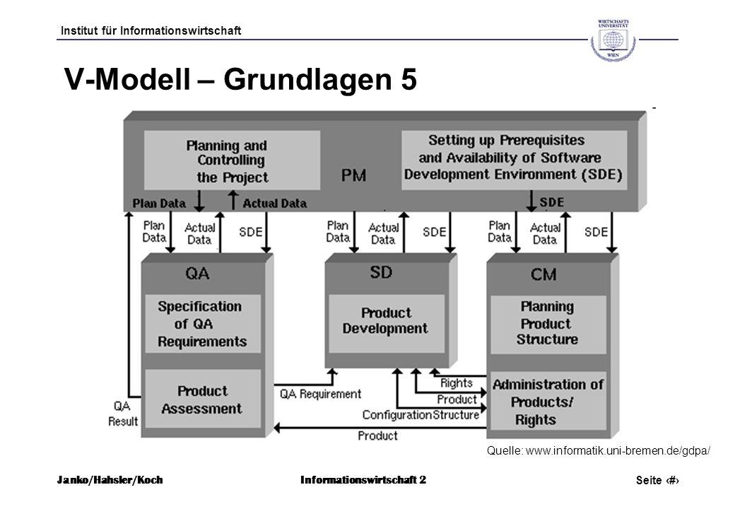 Institut für Informationswirtschaft Seite 9 Janko/Hahsler/KochInformationswirtschaft 2 V-Modell – Grundlagen 5 Quelle: www.informatik.uni-bremen.de/gd