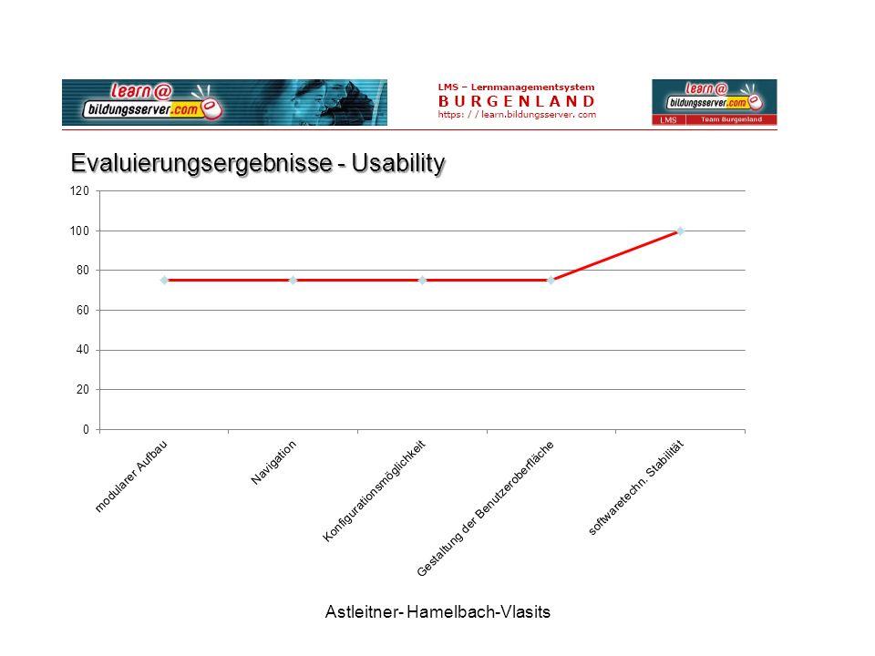 Astleitner- Hamelbach-Vlasits Evaluierungsergebnisse - Usability