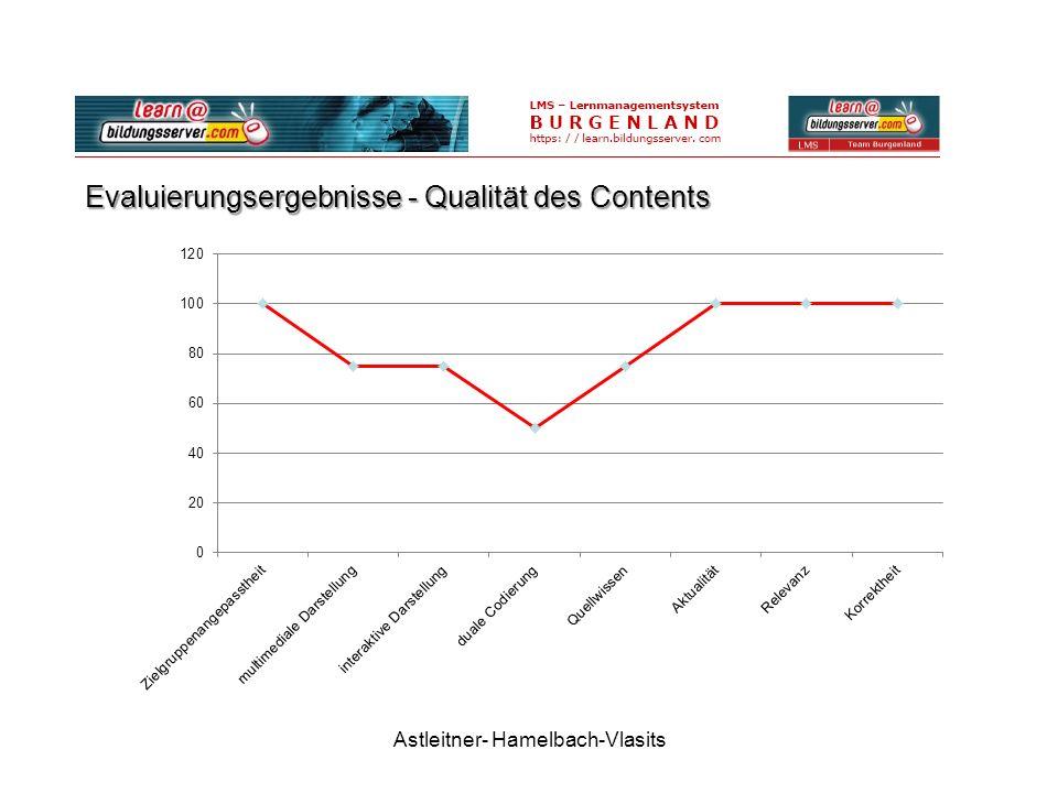 Astleitner- Hamelbach-Vlasits Evaluierungsergebnisse - Qualität des Contents